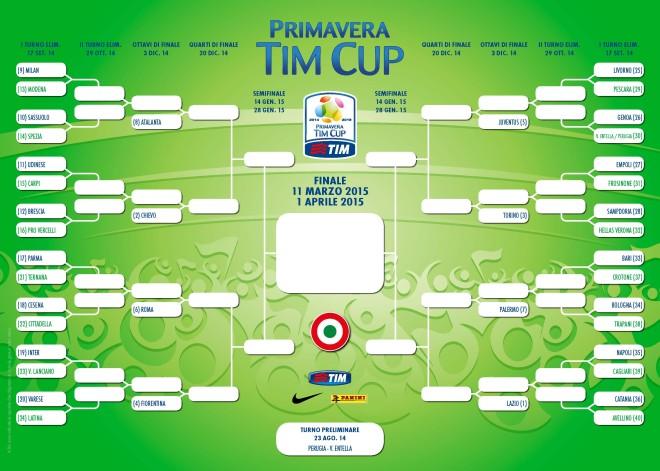 tabellone-primavera-tim-cup-14-15.pdf (1)