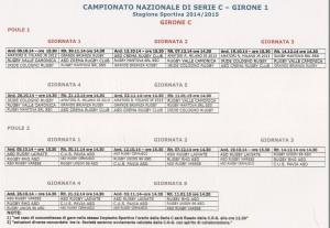 calendario rugby c nazionale
