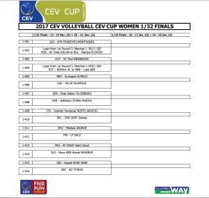 Tabellone 32esimi finale Coppa Cev 2016-17