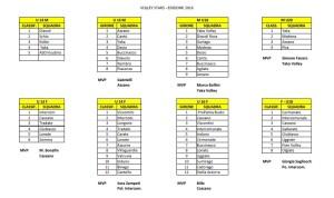 classifica volley stars 2016