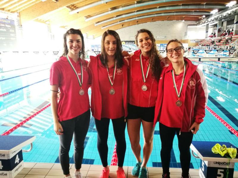 Le atlete del team nuoto sport management di busto arsizio protagoniste ai criteria giovanili - Piscina busto arsizio ...