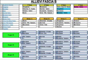 Coppa Varese Allievi B