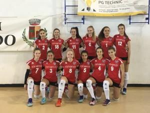 nazionali under 14 futura volley giovani