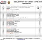 ORARIO_2018_UCI_GRAN_FONDO_WORLD_CHAMPIONSHIPS-001
