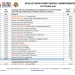 ORARIO_2018_UCI_GRAN_FONDO_WORLD_CHAMPIONSHIPS-004