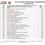 ORARIO_2018_UCI_GRAN_FONDO_WORLD_CHAMPIONSHIPS-005