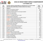 ORARIO_2018_UCI_GRAN_FONDO_WORLD_CHAMPIONSHIPS-006
