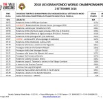 ORARIO_2018_UCI_GRAN_FONDO_WORLD_CHAMPIONSHIPS-007