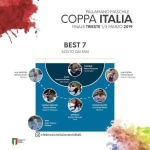best pallamano coppa italia