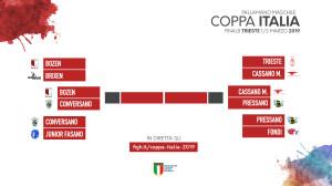 tabellonecoppa italia