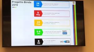 Progetto Binda 2019 presentazione 03