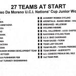 trofeo Da Moreno 2020, squadre al via